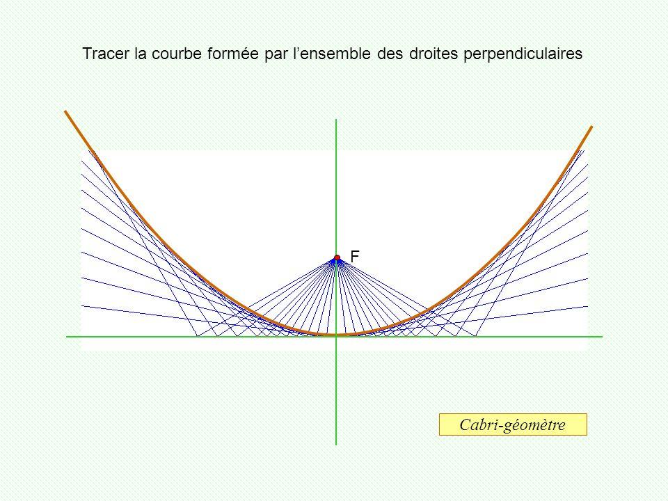 Tracer la courbe formée par lensemble des droites perpendiculaires F Cabri-géomètre