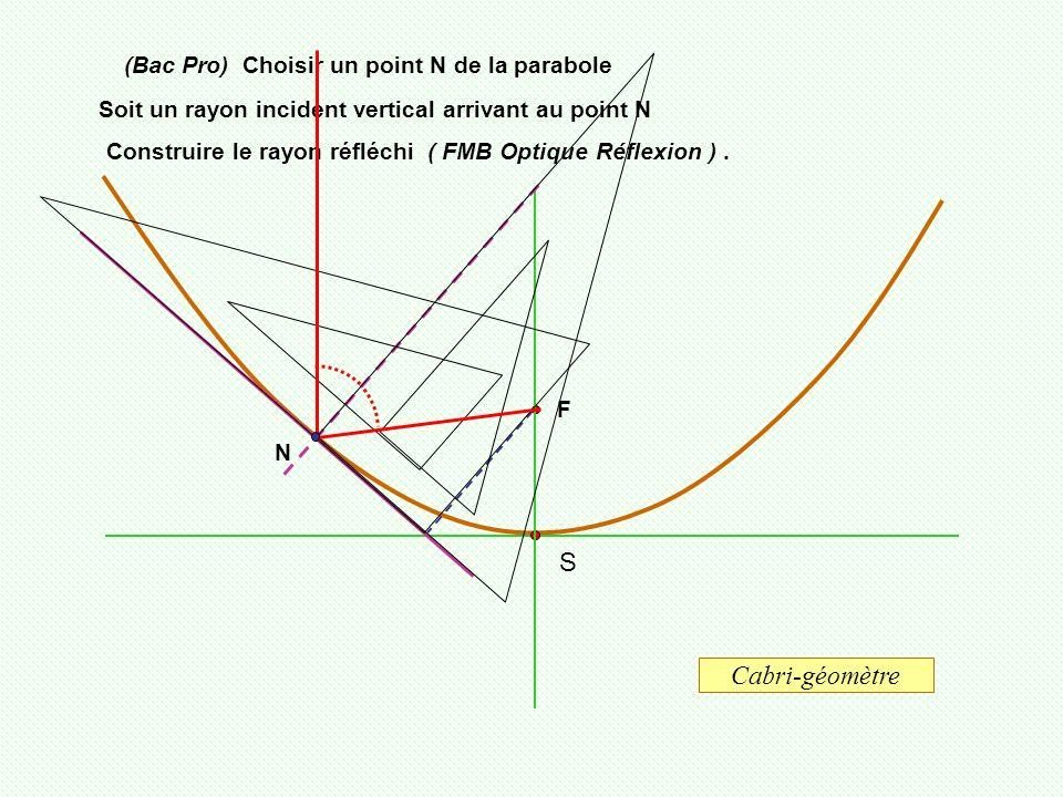 (Bac Pro) Choisir un point N de la parabole Construire le rayon réfléchi ( FMB Optique Réflexion ). Soit un rayon incident vertical arrivant au point