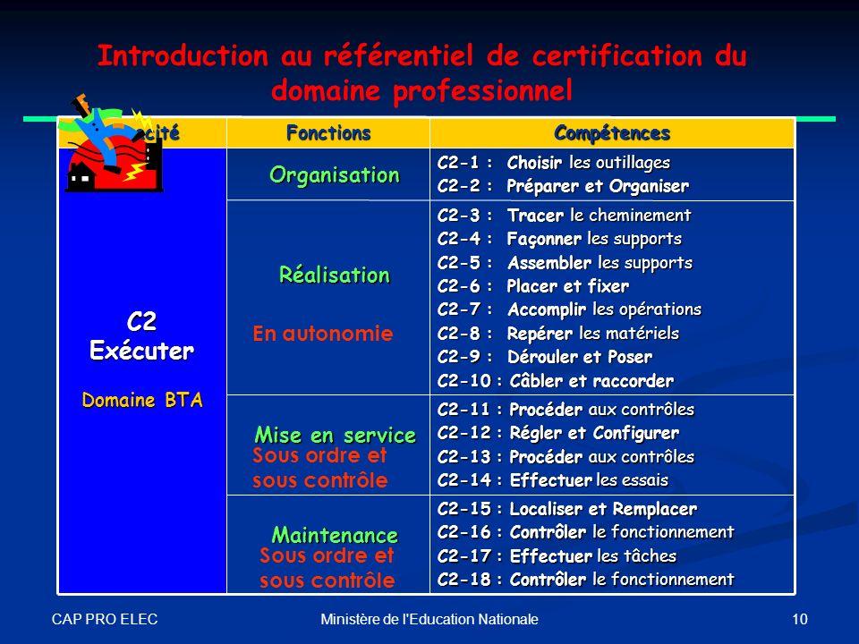 CAP PRO ELEC 9Ministère de l'Education Nationale C1-10: Prendre connaissance C1-11: Recueillir dans le dossier C1-1 : Rassembler et collecter C1-2 : A