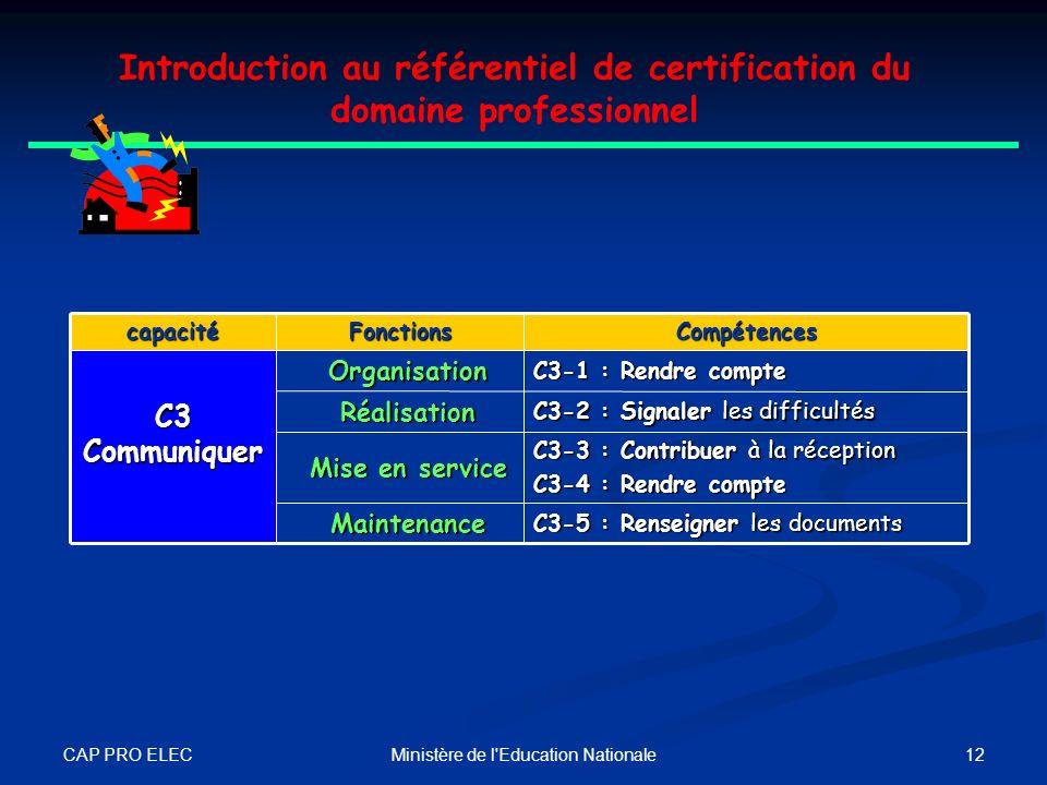 CAP PRO ELEC 11Ministère de l'Education Nationale C2-24 : Apposer le repérage C2-23 : Effectuer le raccordement C2-22 : Mettre en forme des conducteur