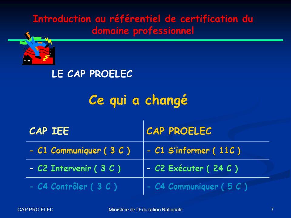 CAP PRO ELEC 6Ministère de l'Education Nationale Introduction au référentiel de certification du domaine professionnel LE CAP PROELEC CAP IEE - C1 Com