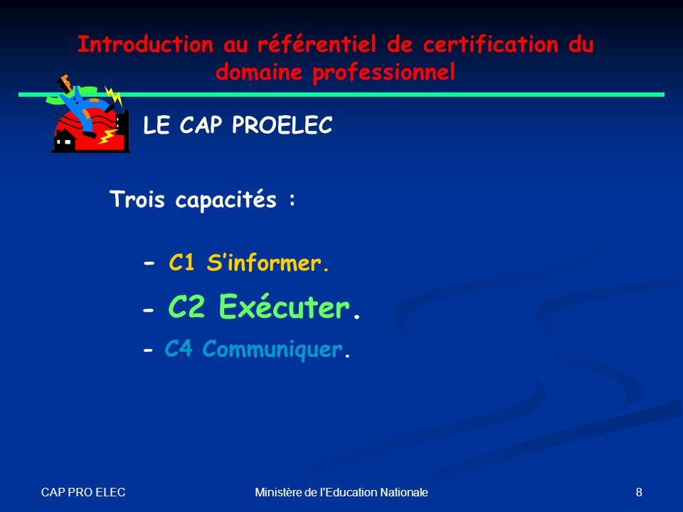 CAP PRO ELEC 7Ministère de l'Education Nationale Introduction au référentiel de certification du domaine professionnel LE CAP PROELEC CAP IEECAP PROEL
