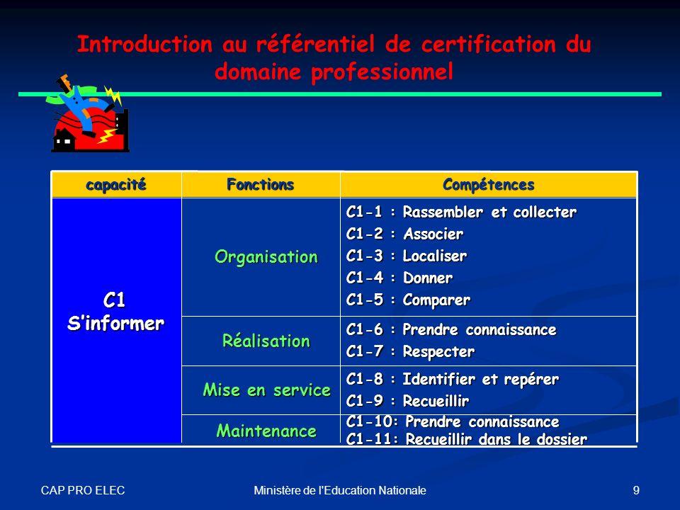 CAP PRO ELEC 8Ministère de l'Education Nationale Introduction au référentiel de certification du domaine professionnel Trois capacités : - C2 Exécuter