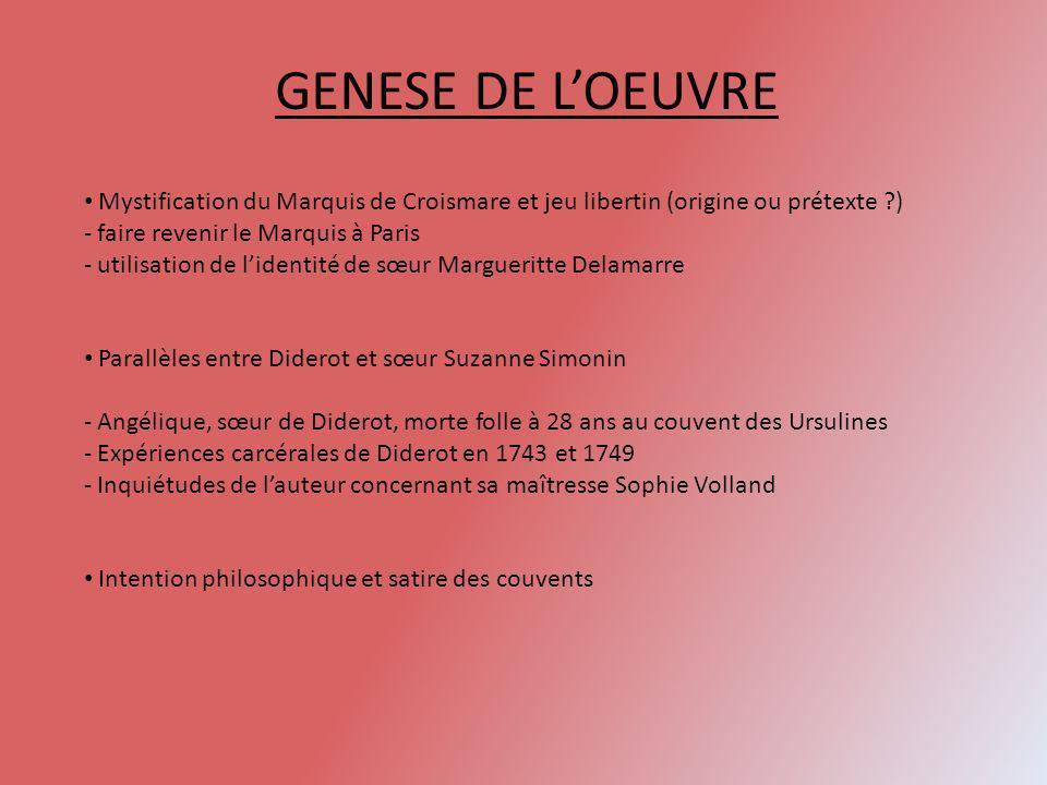 GENESE DE LOEUVRE Mystification du Marquis de Croismare et jeu libertin (origine ou prétexte ?) - faire revenir le Marquis à Paris - utilisation de li