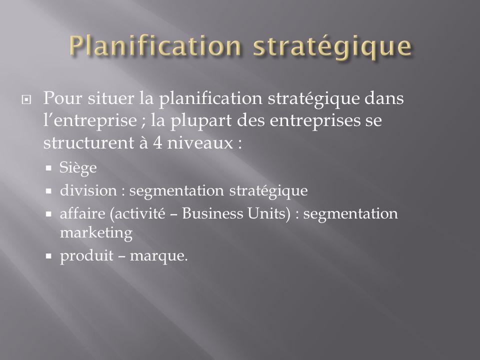 Pour situer la planification stratégique dans lentreprise ; la plupart des entreprises se structurent à 4 niveaux : Siège division : segmentation stra