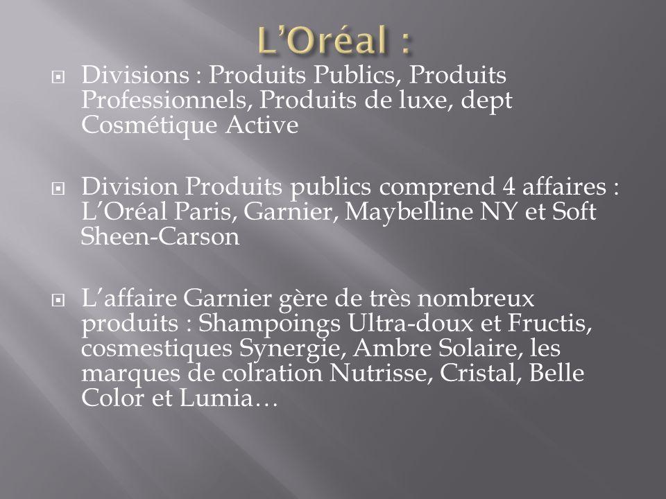 Divisions : Produits Publics, Produits Professionnels, Produits de luxe, dept Cosmétique Active Division Produits publics comprend 4 affaires : LOréal
