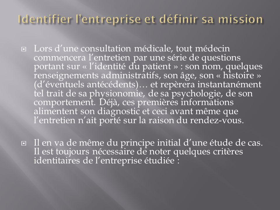 Lors dune consultation médicale, tout médecin commencera lentretien par une série de questions portant sur « lidentité du patient » : son nom, quelque