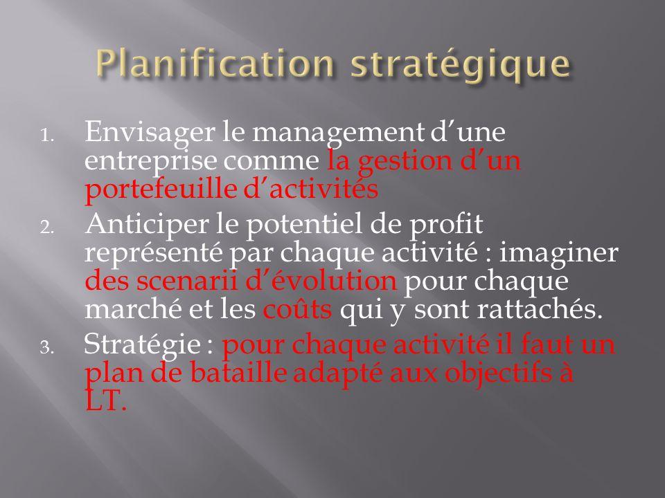 Pour situer la planification stratégique dans lentreprise ; la plupart des entreprises se structurent à 4 niveaux : Siège division : segmentation stratégique affaire (activité – Business Units) : segmentation marketing produit – marque.