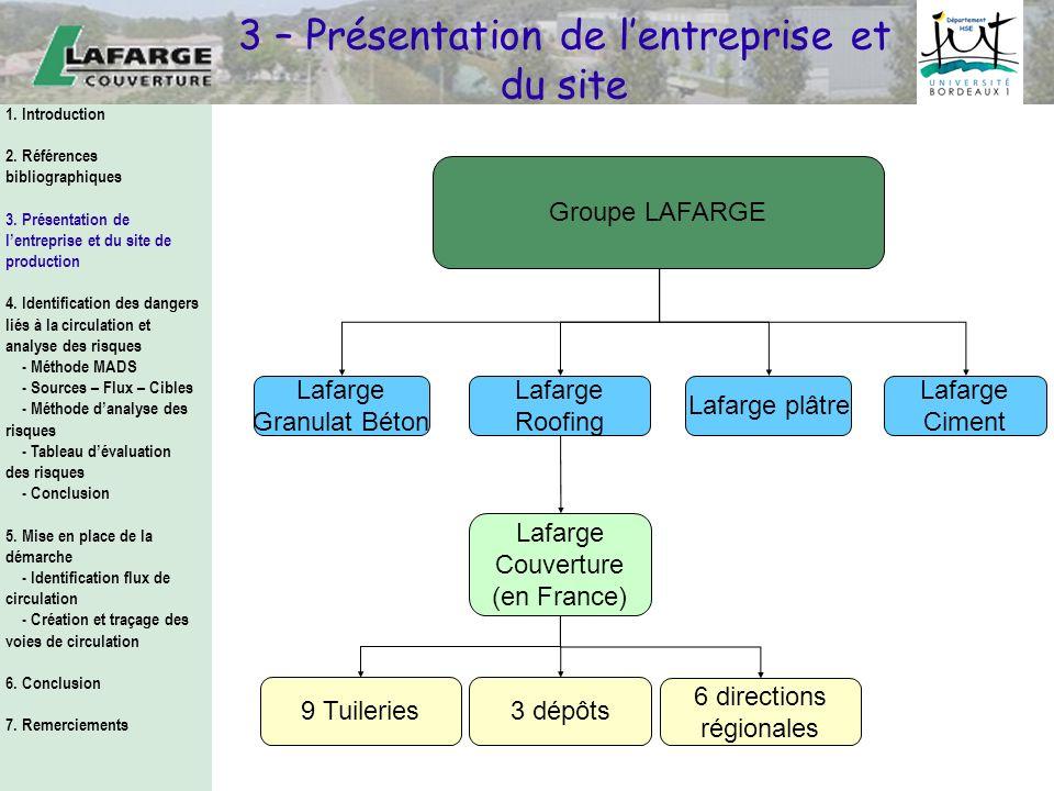 1. Introduction 2. Références bibliographiques 3. Présentation de lentreprise et du site de production 4. Identification des dangers liés à la circula
