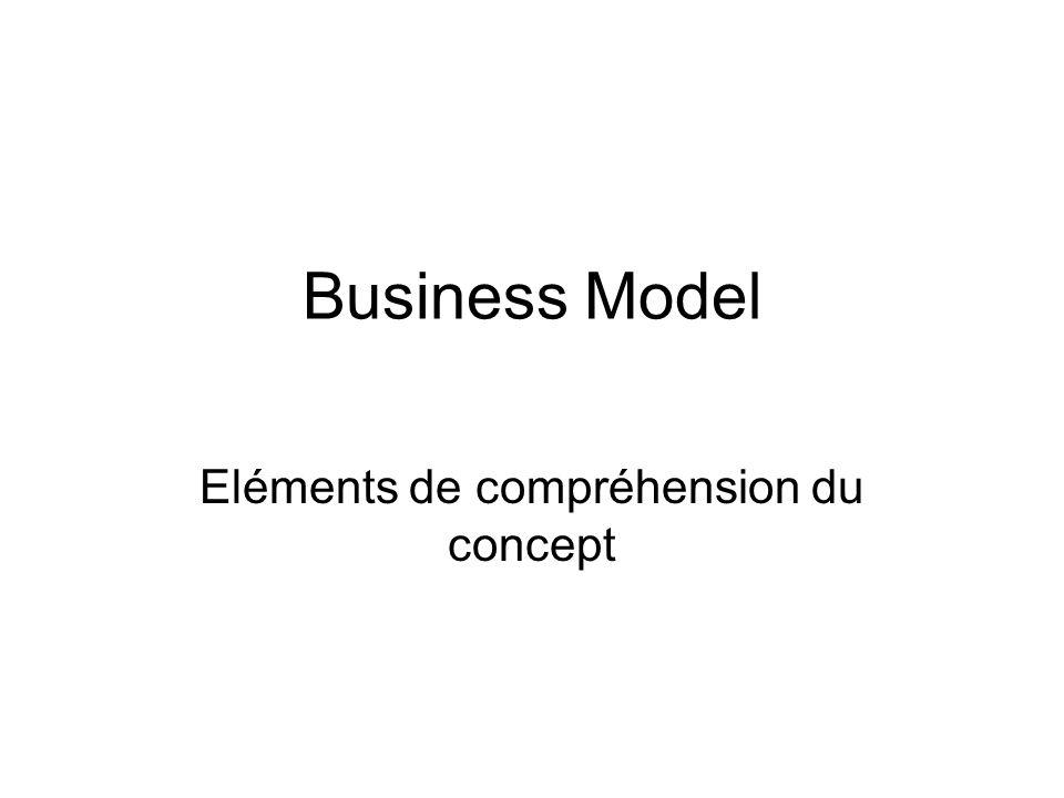 Business Model Eléments de compréhension du concept