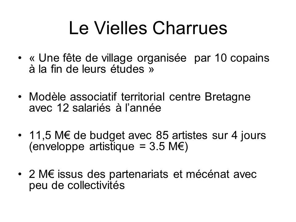 Le Vielles Charrues « Une fête de village organisée par 10 copains à la fin de leurs études » Modèle associatif territorial centre Bretagne avec 12 sa