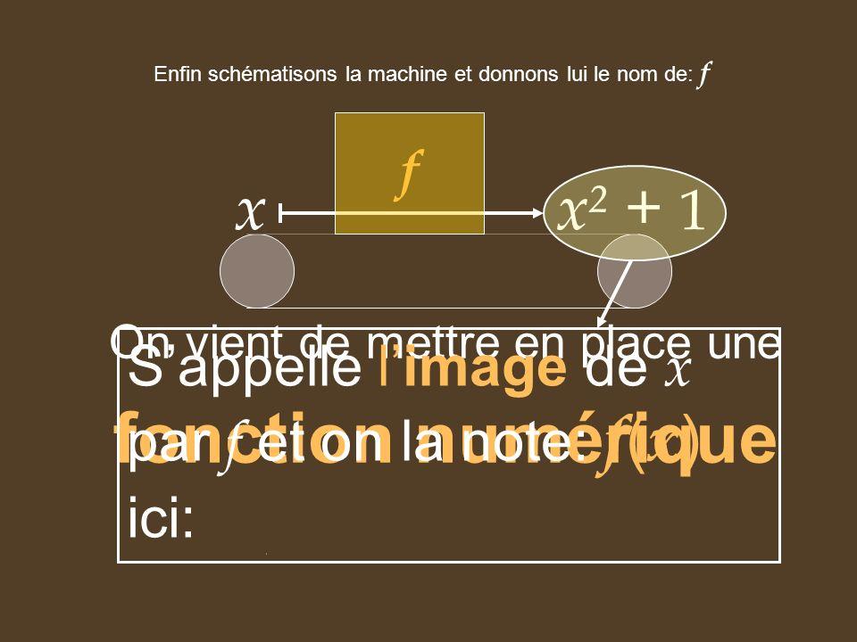 x x² + 1 f Peut sécrire: f ( x ) = x ²+1 2 5 f f ( 2 ) = 5 1 2 f f ( 1 ) = 2 0 1 f f ( 0 ) = 1 2 f f ( -1 ) = 2 -2 5 f f (- 2 ) = 5