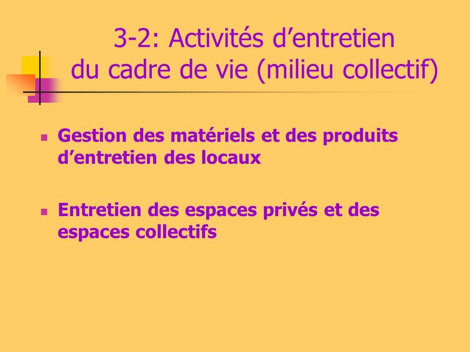 3-2: Activités dentretien du cadre de vie (milieu familial) Approvisionnement et entreposage des produits dentretien des locaux, des matériels Entreti