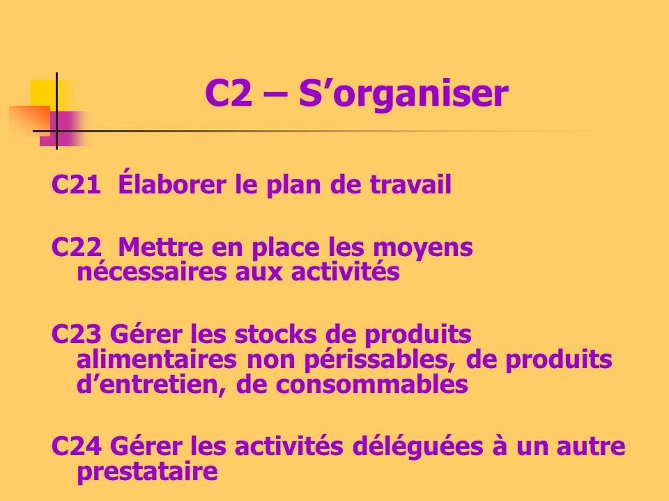 C1 – Sinformer C11 Prendre les consignes de travail C12 Dresser létat des lieux du contexte de travail, des contraintes, des ressources, des risques l