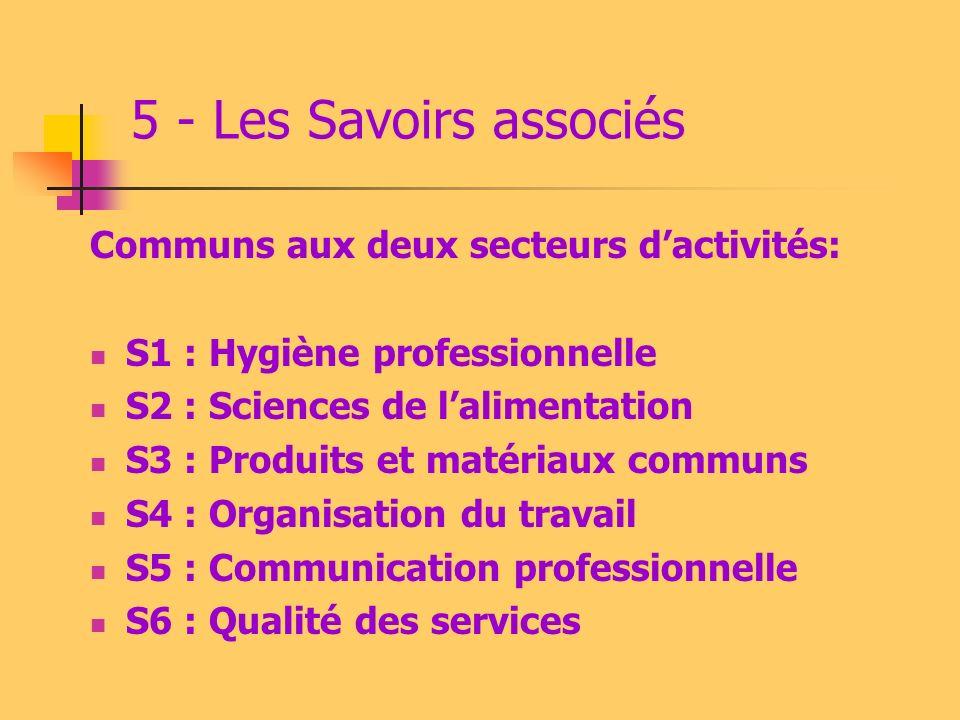 C5 – Communiquer, rendre compte C51 Établir des relations interpersonnelles avec les usagers, avec les autres professionnels dans le respect des règle