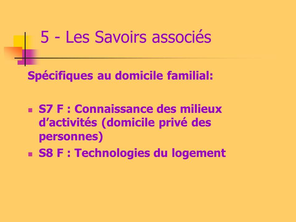 5 - Les Savoirs associés Communs aux deux secteurs dactivités: S1 : Hygiène professionnelle S2 : Sciences de lalimentation S3 : Produits et matériaux