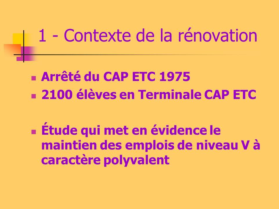 1 - Contexte de la rénovation Arrêté du CAP ETC 1975 2100 élèves en Terminale CAP ETC Étude qui met en évidence le maintien des emplois de niveau V à caractère polyvalent