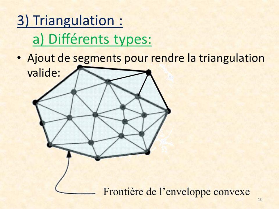 10 3) Triangulation : a) Différents types: Ajout de segments pour rendre la triangulation valide: