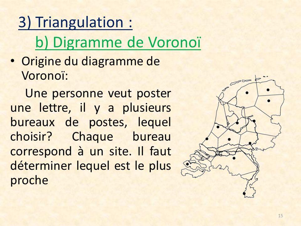 15 3) Triangulation : b) Digramme de Voronoï Origine du diagramme de Voronoï: Une personne veut poster une lettre, il y a plusieurs bureaux de postes,