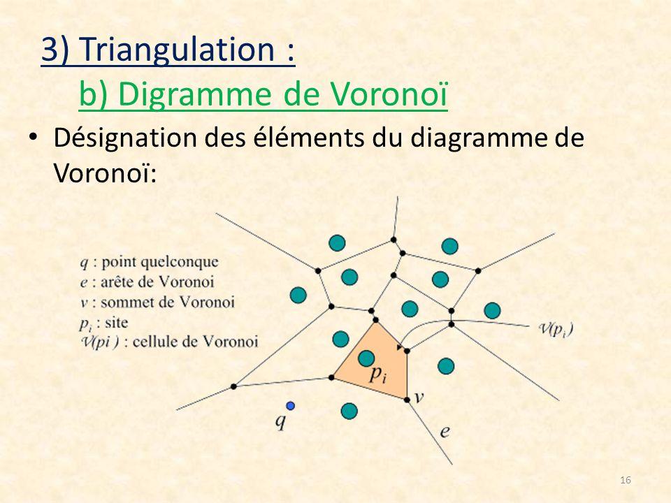 16 3) Triangulation : b) Digramme de Voronoï Désignation des éléments du diagramme de Voronoï: