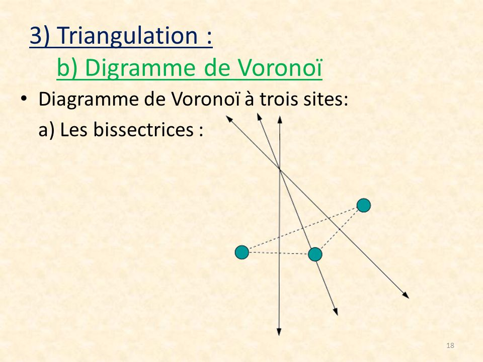 18 3) Triangulation : b) Digramme de Voronoï Diagramme de Voronoï à trois sites: a) Les bissectrices :