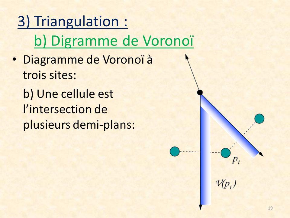 19 3) Triangulation : b) Digramme de Voronoï Diagramme de Voronoï à trois sites: b) Une cellule est lintersection de plusieurs demi-plans: