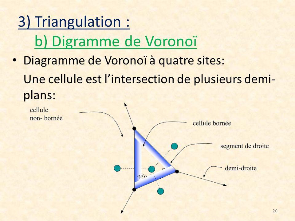 20 3) Triangulation : b) Digramme de Voronoï Diagramme de Voronoï à quatre sites: Une cellule est lintersection de plusieurs demi- plans: