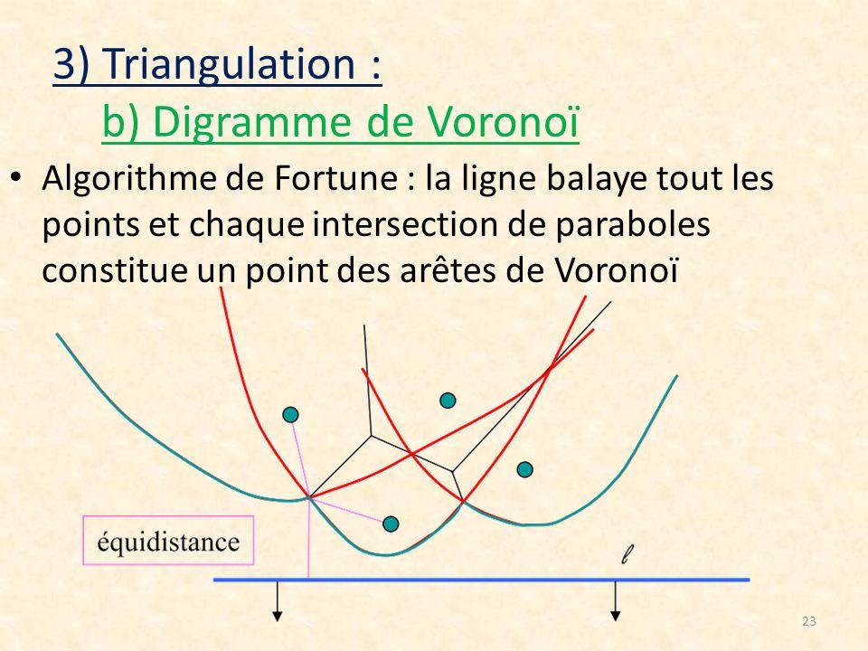23 3) Triangulation : b) Digramme de Voronoï Algorithme de Fortune : la ligne balaye tout les points et chaque intersection de paraboles constitue un