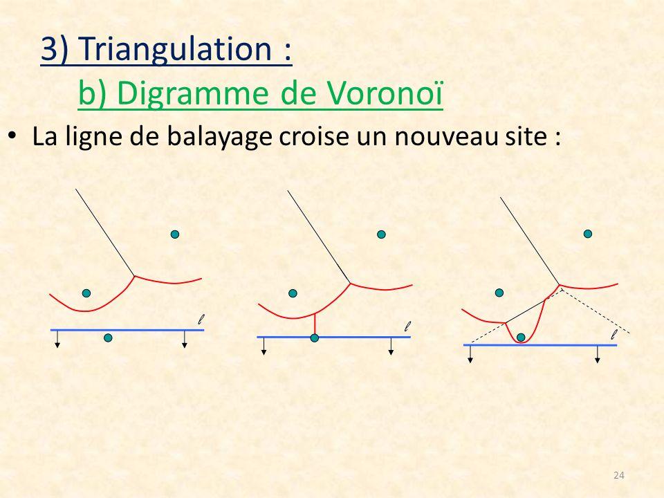 24 3) Triangulation : b) Digramme de Voronoï La ligne de balayage croise un nouveau site :