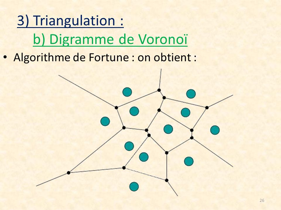 26 3) Triangulation : b) Digramme de Voronoï Algorithme de Fortune : on obtient :