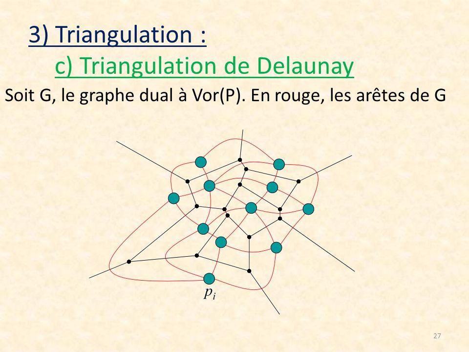 27 3) Triangulation : c) Triangulation de Delaunay Soit G, le graphe dual à Vor(P). En rouge, les arêtes de G