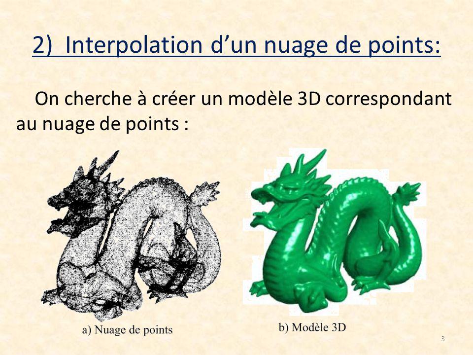 2) Interpolation dun nuage de points: On cherche à créer un modèle 3D correspondant au nuage de points : 3