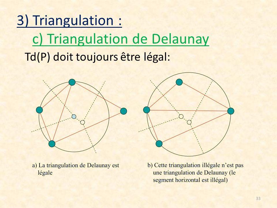 33 3) Triangulation : c) Triangulation de Delaunay Td(P) doit toujours être légal: