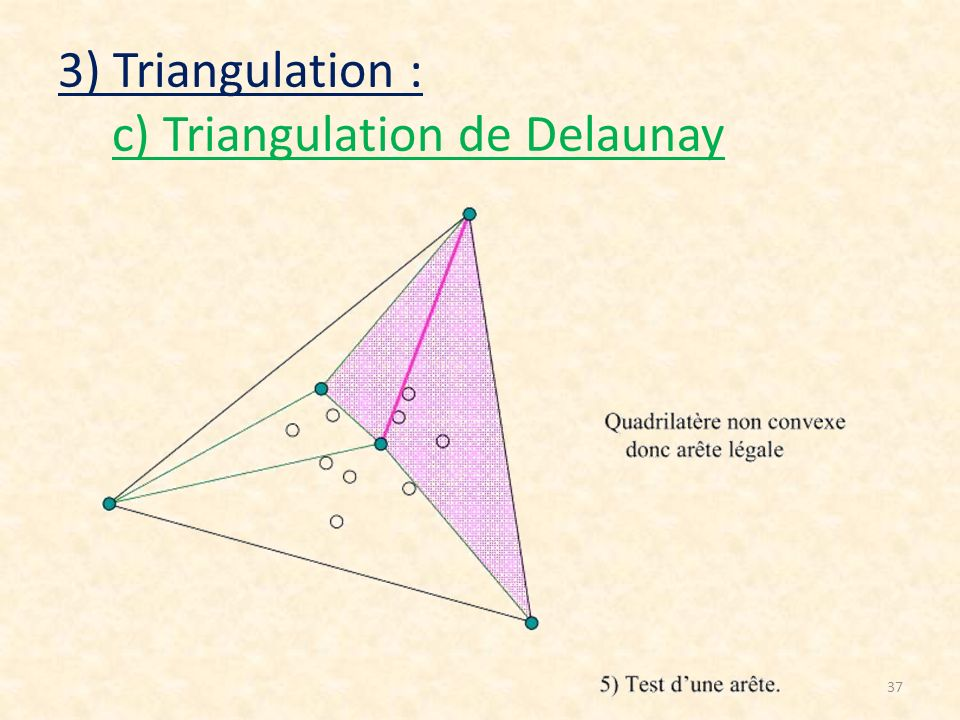 37 3) Triangulation : c) Triangulation de Delaunay