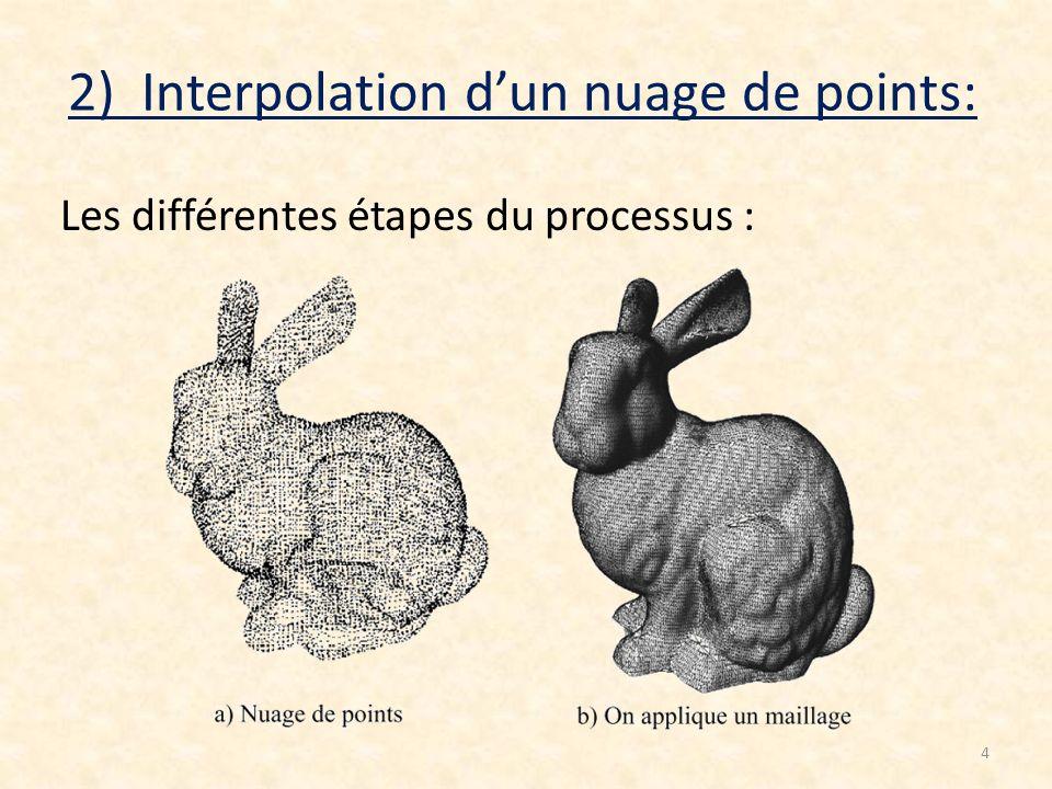 Les différentes étapes du processus : 4 2) Interpolation dun nuage de points:
