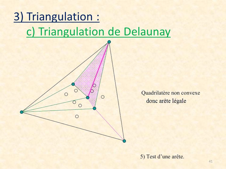41 3) Triangulation : c) Triangulation de Delaunay