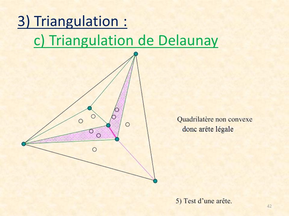42 3) Triangulation : c) Triangulation de Delaunay