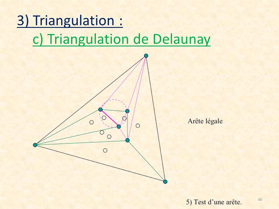46 3) Triangulation : c) Triangulation de Delaunay
