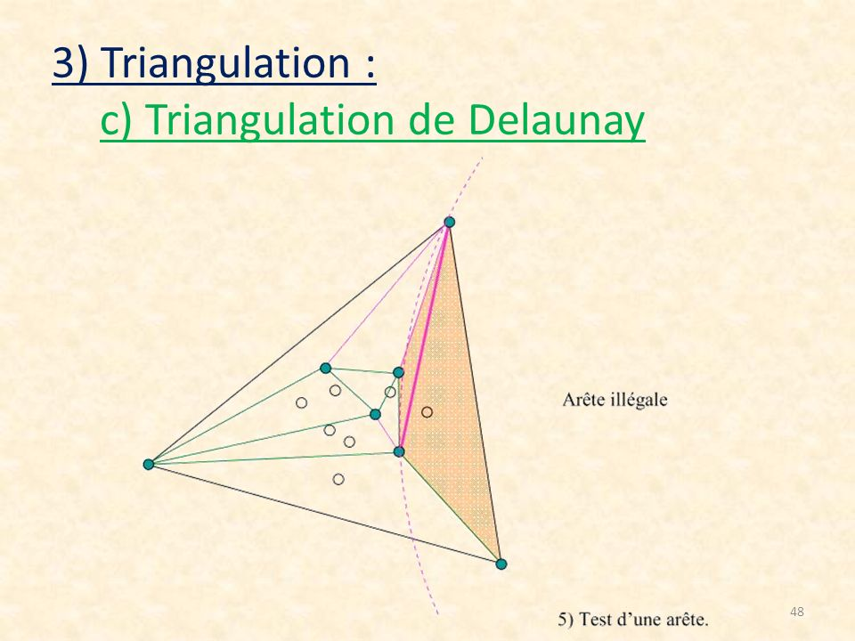 48 3) Triangulation : c) Triangulation de Delaunay