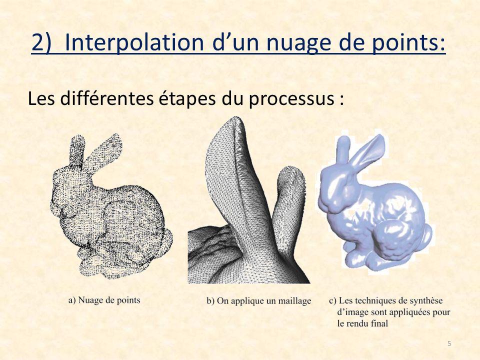 Les différentes étapes du processus : 5 2) Interpolation dun nuage de points: