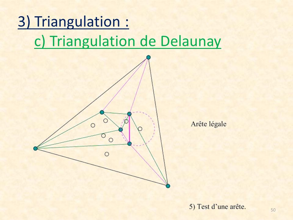 50 3) Triangulation : c) Triangulation de Delaunay