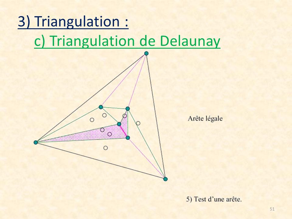 51 3) Triangulation : c) Triangulation de Delaunay