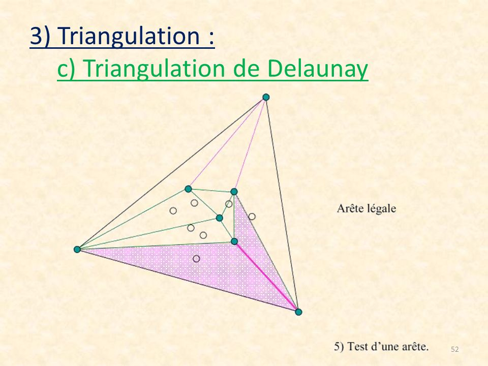 52 3) Triangulation : c) Triangulation de Delaunay