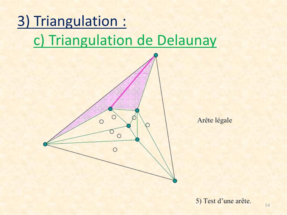 54 3) Triangulation : c) Triangulation de Delaunay