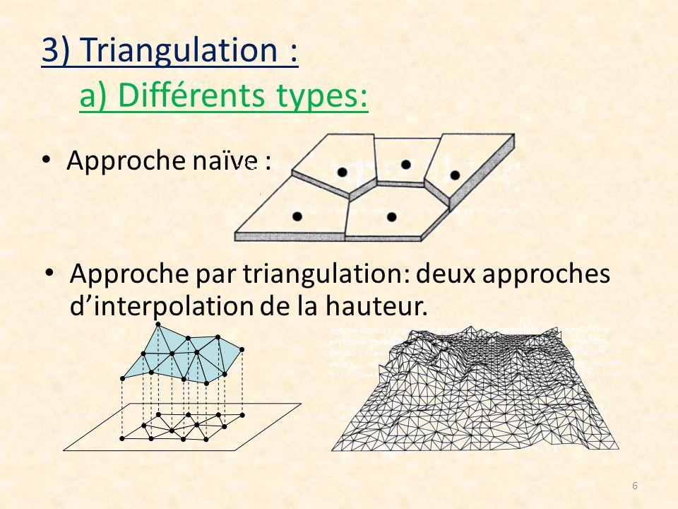 3) Triangulation : a) Différents types: Approche naïve : 6 Approche par triangulation: deux approches dinterpolation de la hauteur.