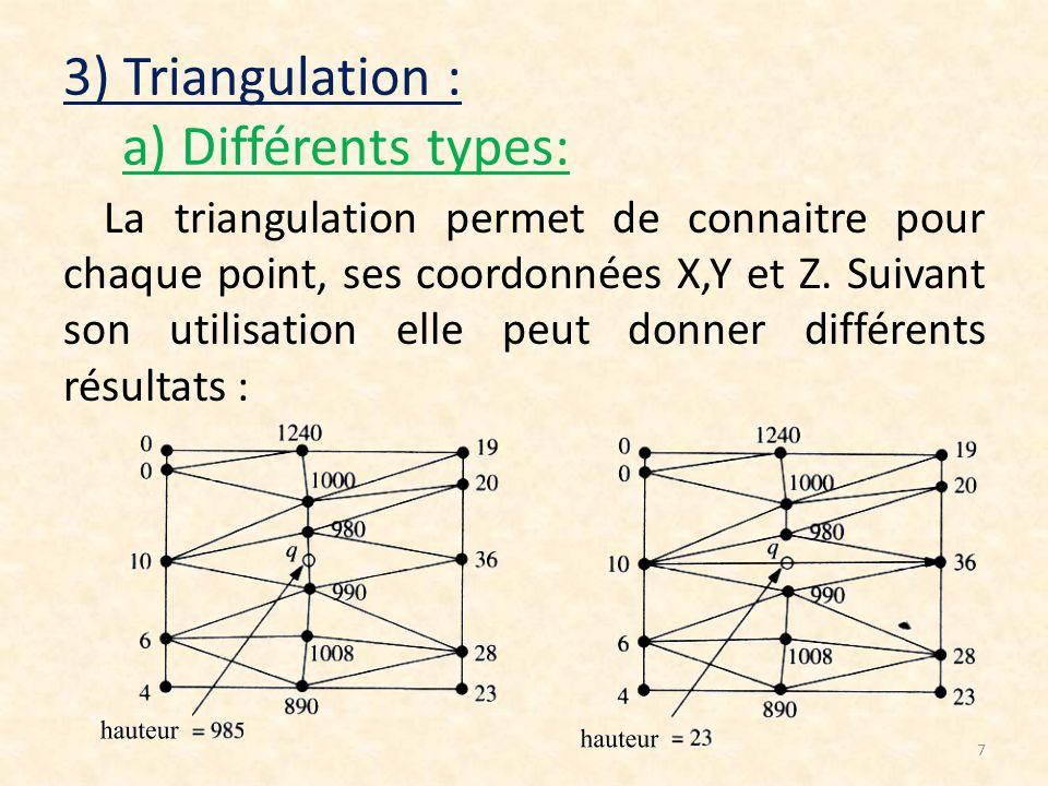 La triangulation permet de connaitre pour chaque point, ses coordonnées X,Y et Z. Suivant son utilisation elle peut donner différents résultats : 7 3)