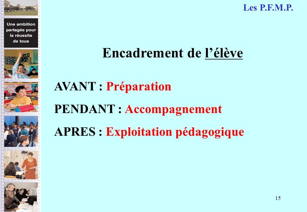 15 Encadrement de lélève AVANT : Préparation PENDANT : Accompagnement APRES : Exploitation pédagogique Les P.F.M.P.