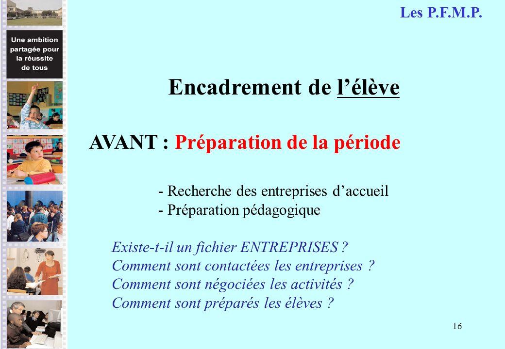 16 Encadrement de lélève AVANT : Préparation de la période Les P.F.M.P. - Recherche des entreprises daccueil - Préparation pédagogique Existe-t-il un