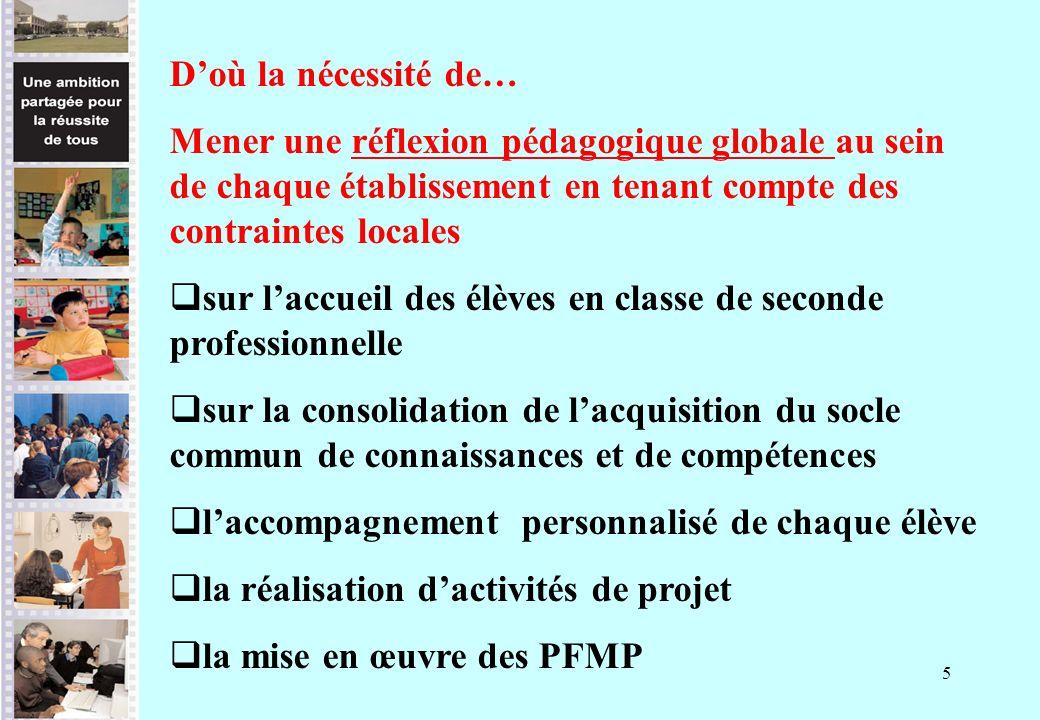 16 Encadrement de lélève AVANT : Préparation de la période Les P.F.M.P.