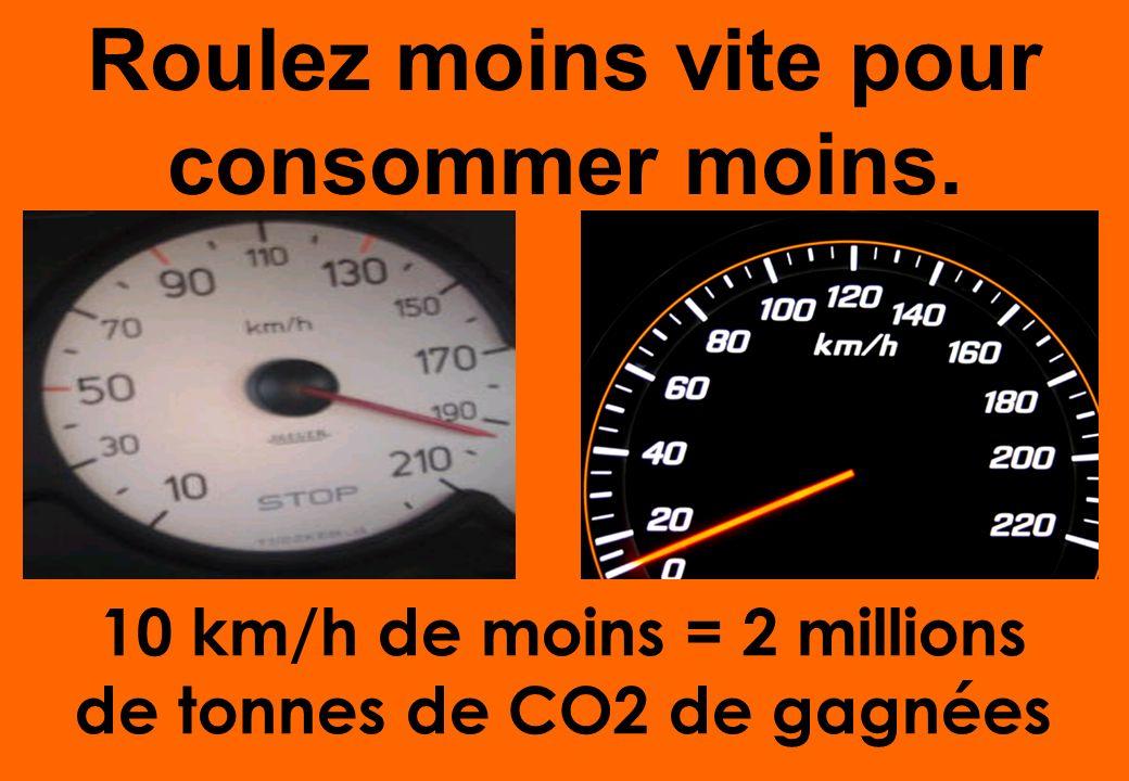 10 km/h de moins = 2 millions de tonnes de CO2 de gagnées Roulez moins vite pour consommer moins.